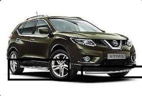 Nissan X-Trail küszöb készlet és lökhárító koptató szett