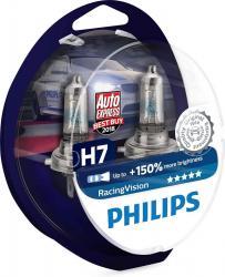 Philips RacingVision +150% H7 izzó pár